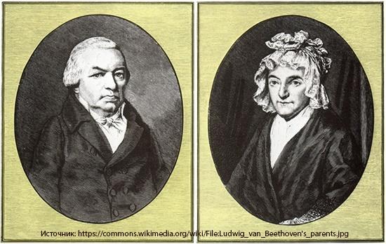 Родители Бетховена: Иоганн ван Бетховен и Мария Магдалина Кеверих