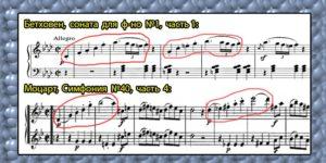 Сходство первой сонаты Бетховена и сороковой симфонии Моцарта