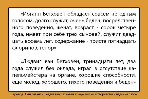 Доклад на Бетховенов