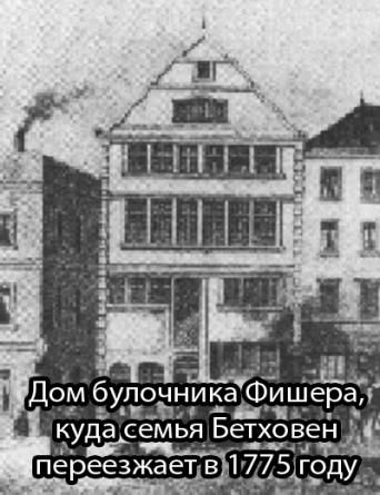 Дом булочника Фишера