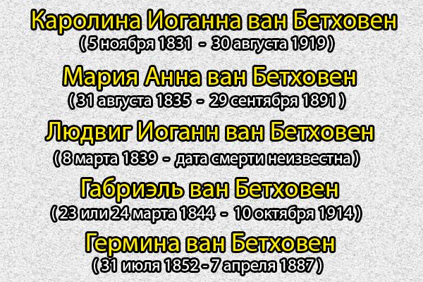 Потомство Карла ван Бетховена