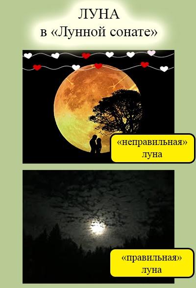 Луна в Лунной сонате